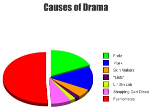 Causes of SL drama by theSLrevolution