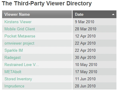 Second Life TPV Directory