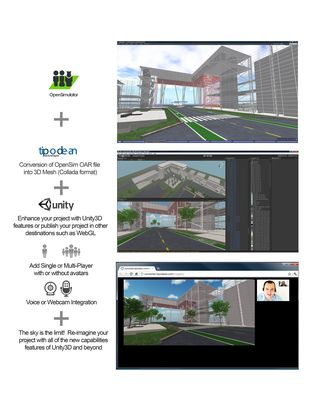 Tipodean OpenSim to Unity3D