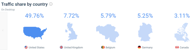 Rec Room Demographics SimilarWeb