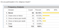Religion_survey