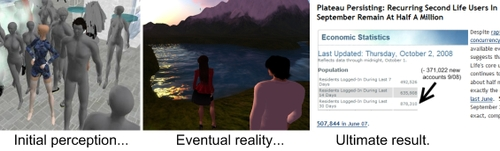 Sl_perception_and_reality